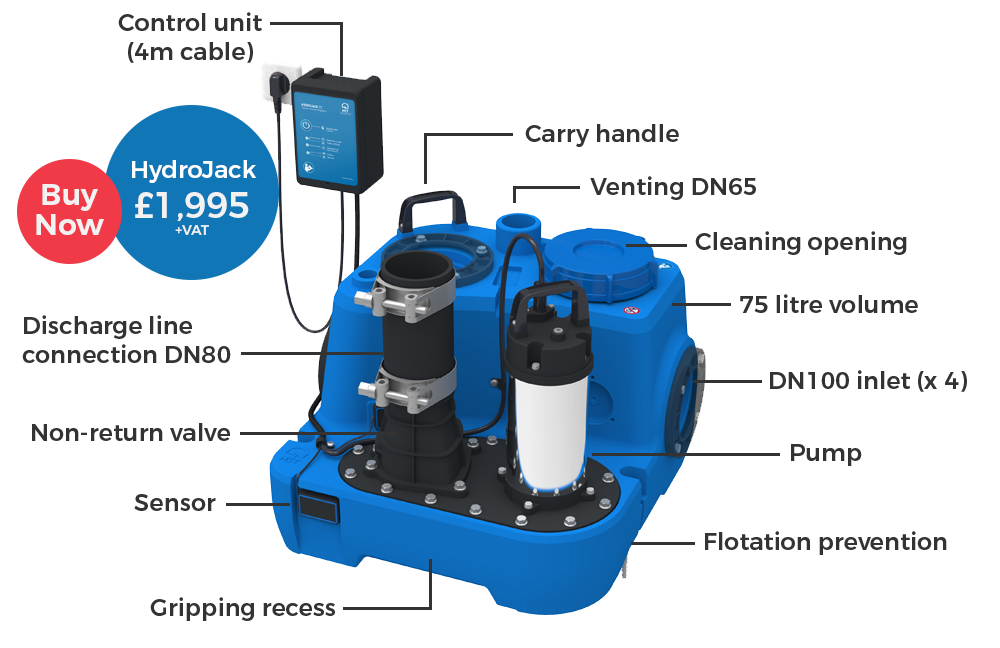 Hydrojack 75 Automatic Waste Water Pumping Station